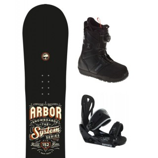 Performance Snowboard Rental Package